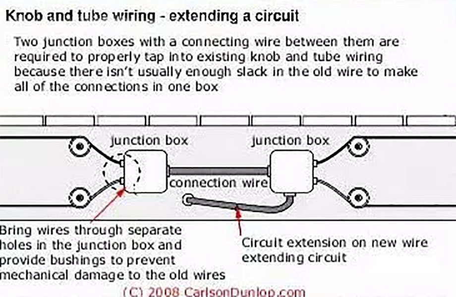 and Tube Wiring - School of Professional Home ... Years For And Tube Wiring on