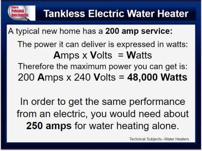 whole-house-watage-200-amp-panel