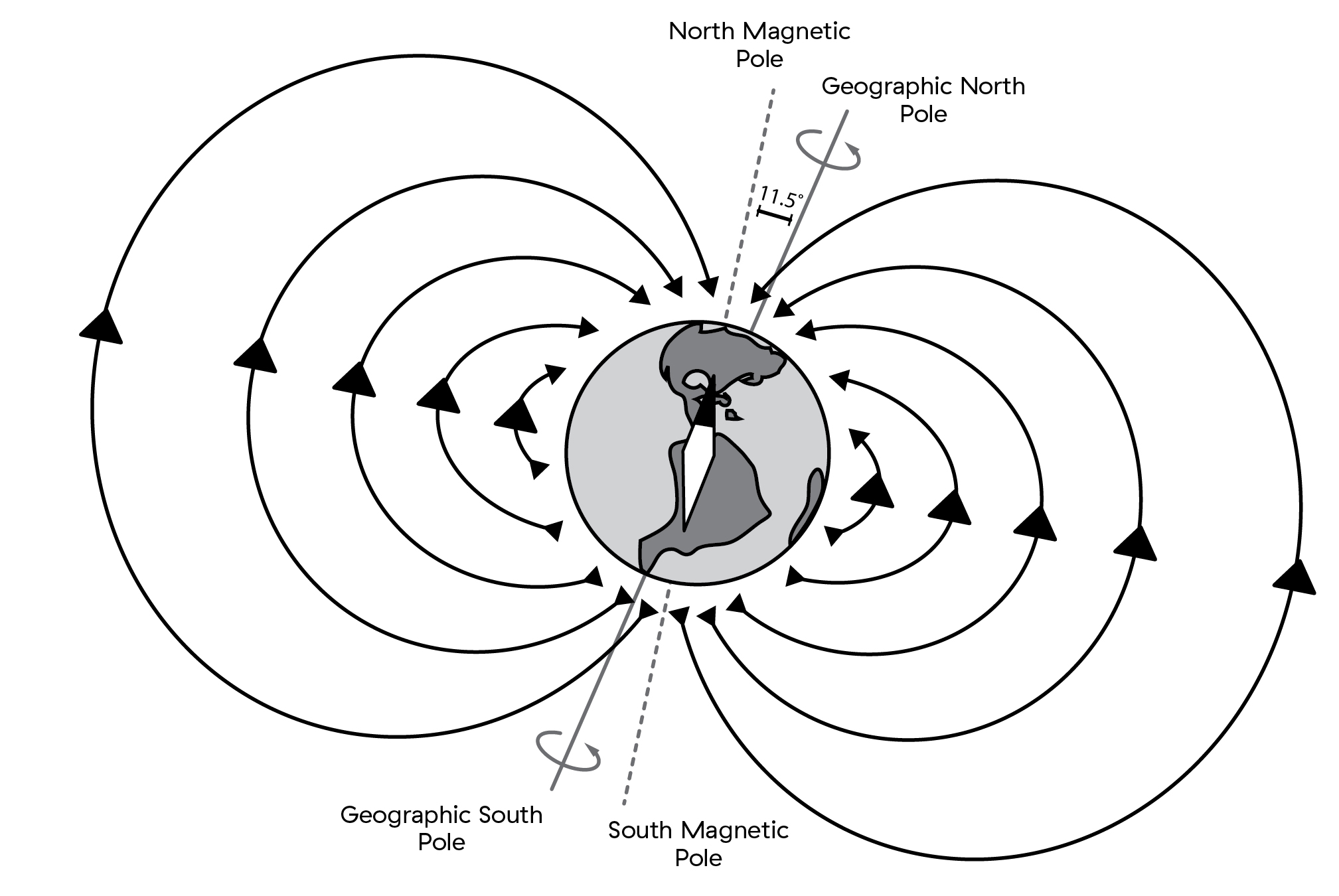 Find The Magnetic Field