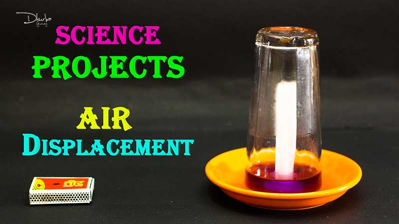 candle with water experiment