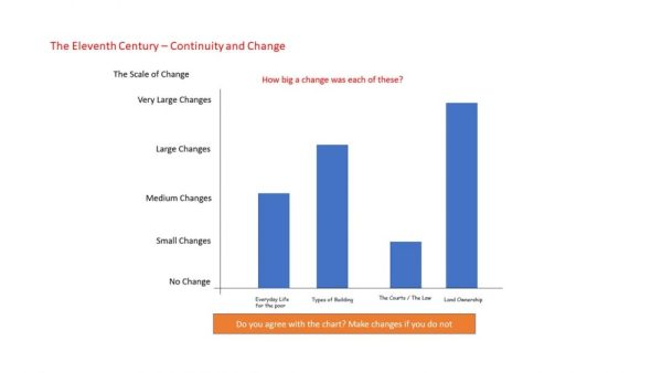 Continuity and Change Year 7 skills unit