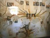 Arbre généalogique / Family tree
