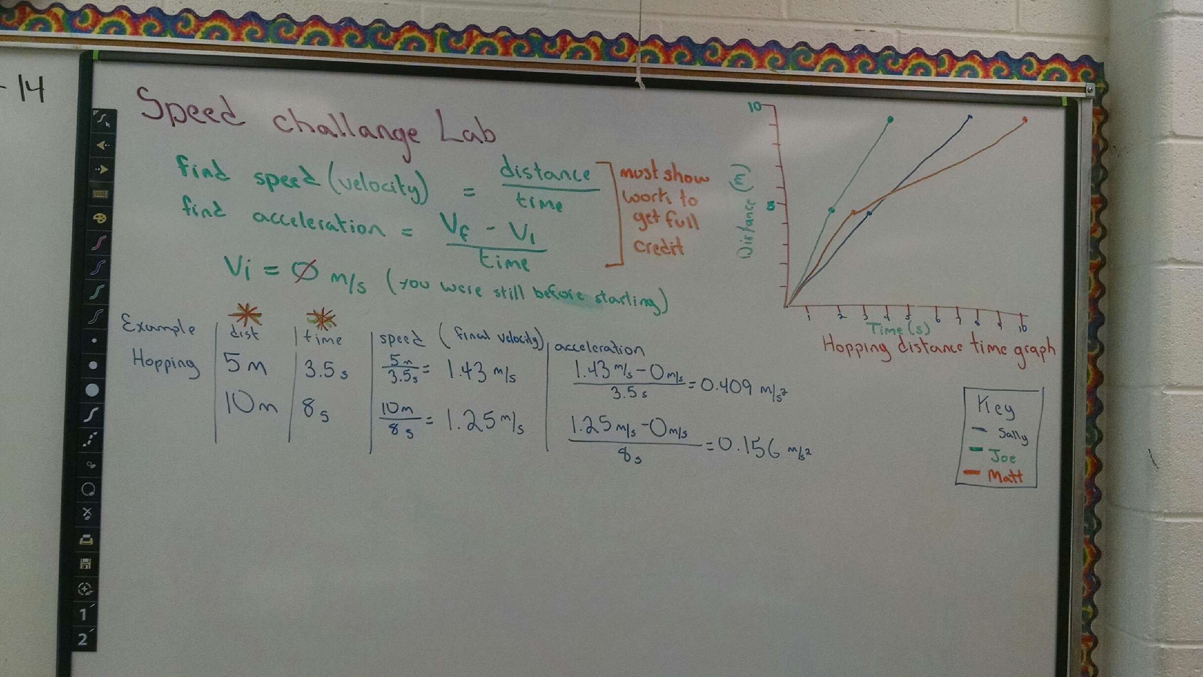 Science Raines Charlena Physics Topics