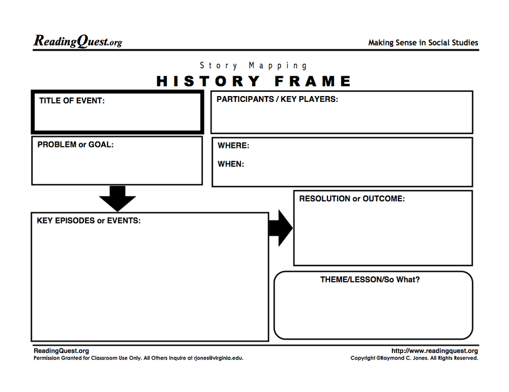 Cause And Effect Social Stu S Graphic Organizers