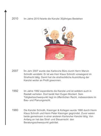 30-Jahre Schroth, Kiesinger und Kollegen
