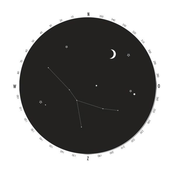 babykamer sterrenbeeld