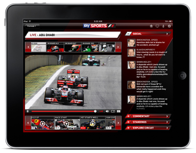 F1 App Review - Part 4 (1/3)