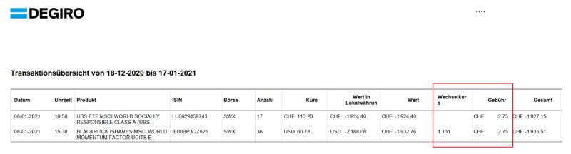 Swissquote vs DEGIRO