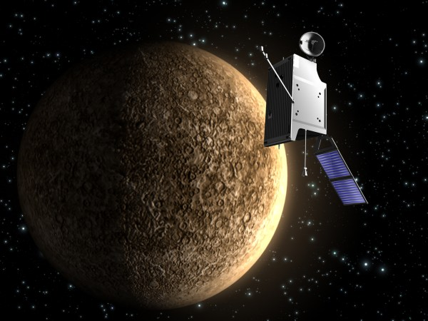 ESA Science Technology Mercury Planetary Orbiter