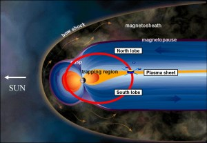 ESA Science & Technology: Earth's Magosphere