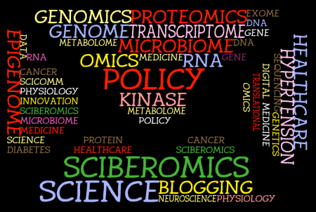 Science, Medicine, Sequencing, Biology, Cancer