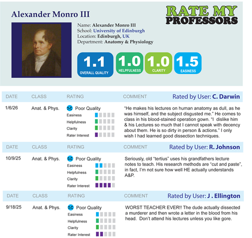 rate my professor spoof of Alexander Monro III