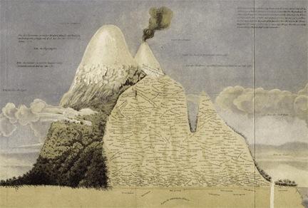 Humboldt's alpine biogeography
