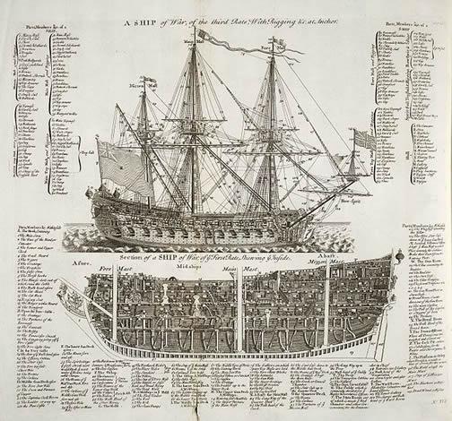 third rate warship