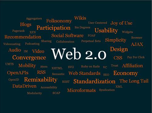Blogs sind die Schnittstelle zum Web 2.0 - Wählen Sie den besten Wissenschafts-Blog. (Bild: Wikipedia)