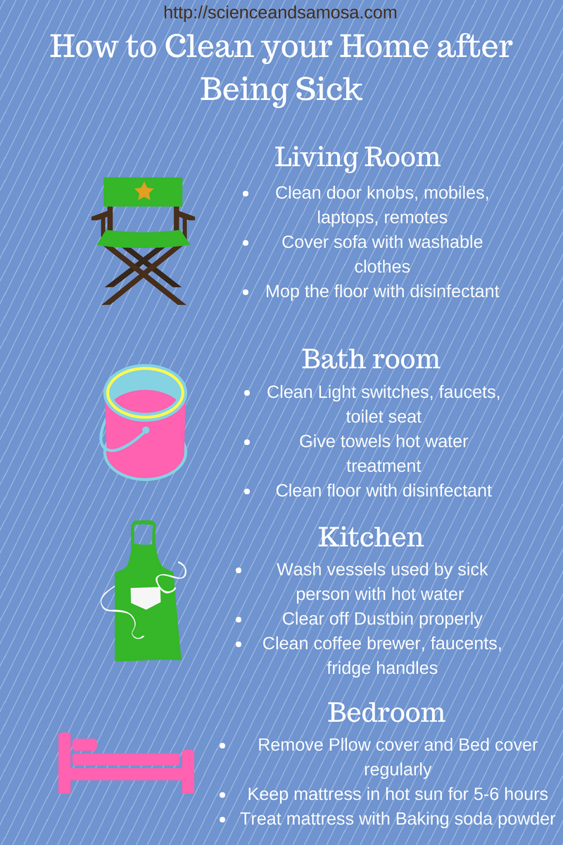 How to Clean your Home after Being Sick