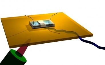 A pea-shooter for molecules: Nanopores can slow throughput