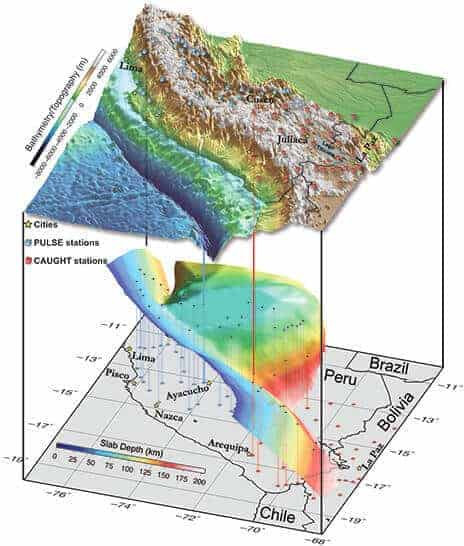 A better view of the Rockies, thanks to a geological feature in Peru