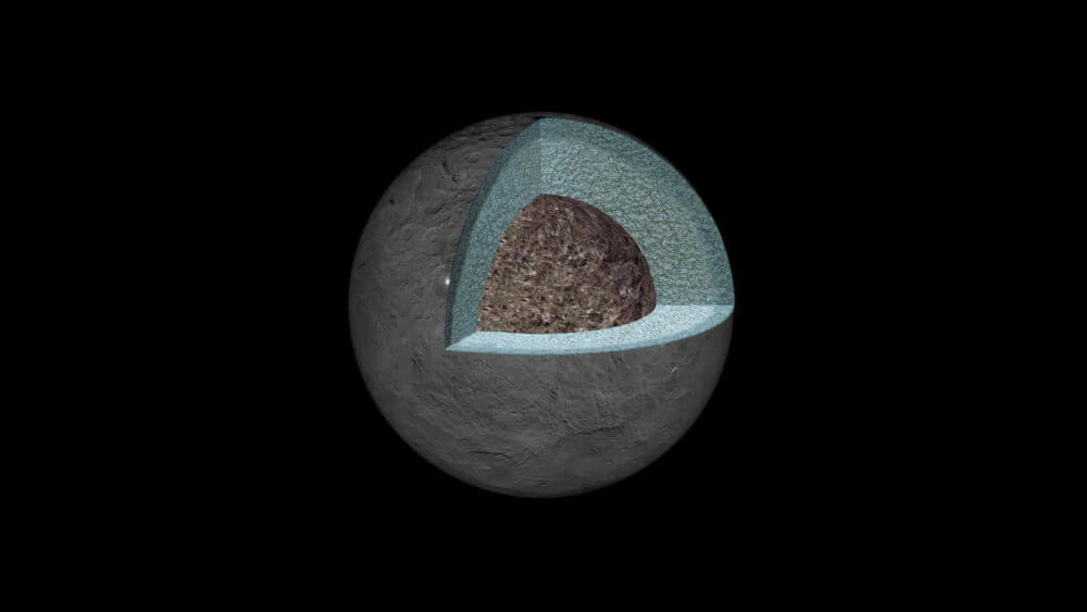 What's Inside Ceres? New Findings from Gravity Data
