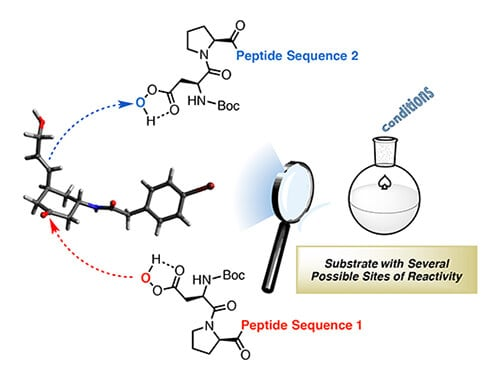 Small molecules lead to a big change in reaction outcomes