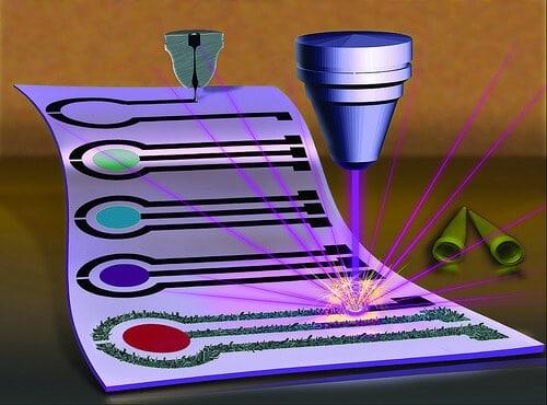 Nanostructured Biosensors Detect Pesticide, Help Preserve Environment