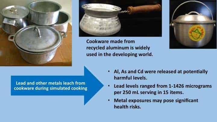 Cookware made with scrap metal contaminates food