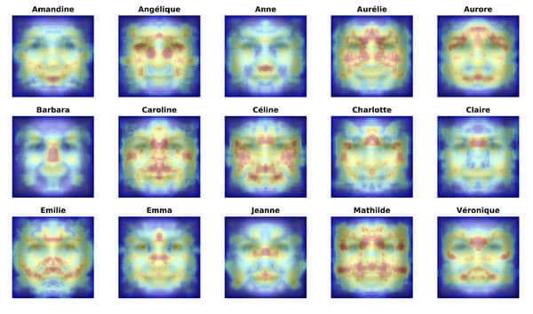 Your name may help shape your face