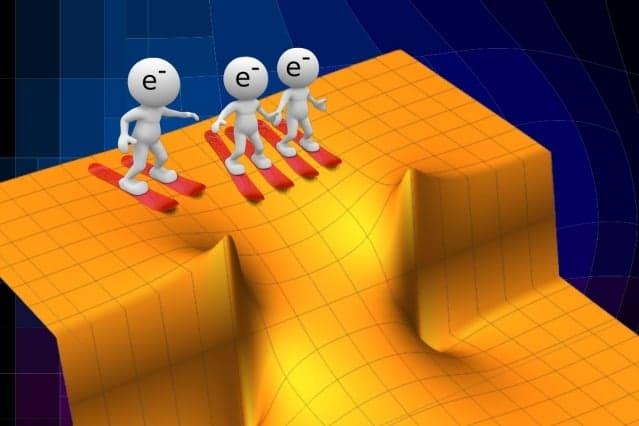 Electrons go superballistic