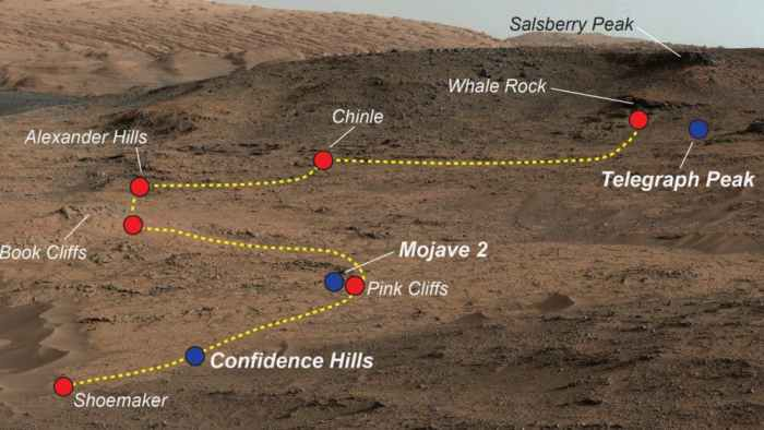 NASA Finds Evidence of Diverse Environments in Curiosity Samples