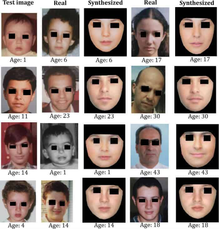 New face-ageing technique could boost search for missing people