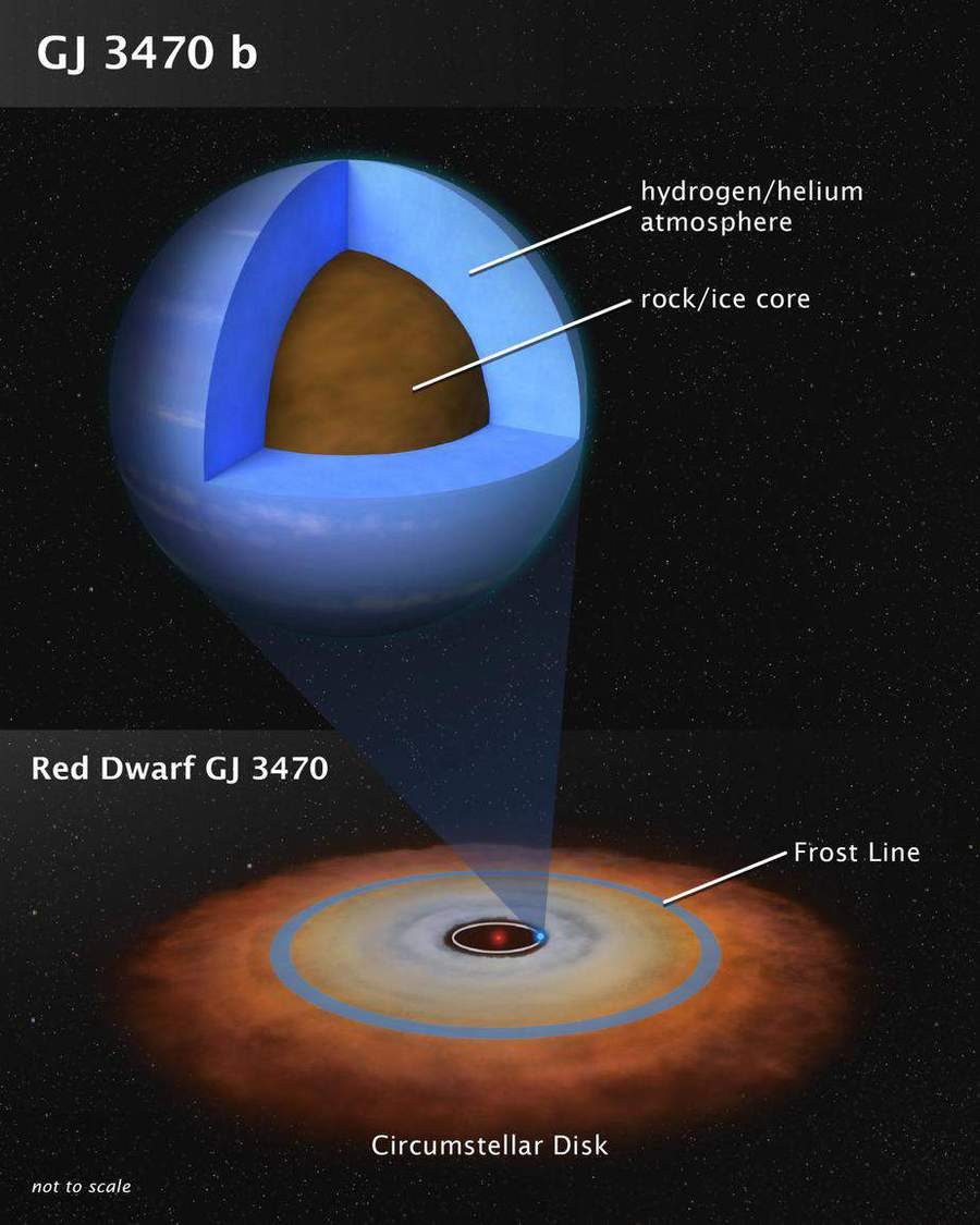 Hubble and Spitzer Reveal Atmosphere of Mid-Size Planet