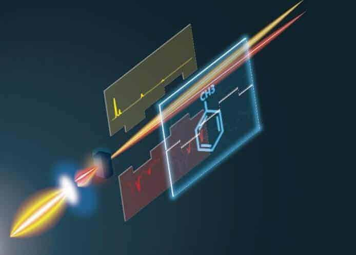 New Japanese tool uses wider light spectrum to identify molecules