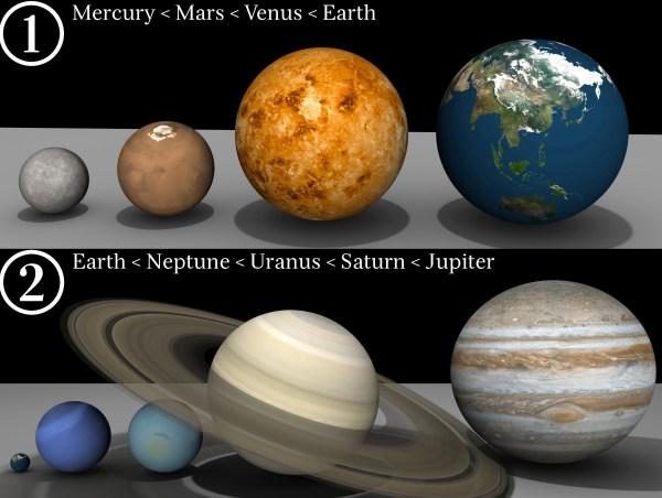 A Super-Sized Sister Solar System! | ScienceBlogs
