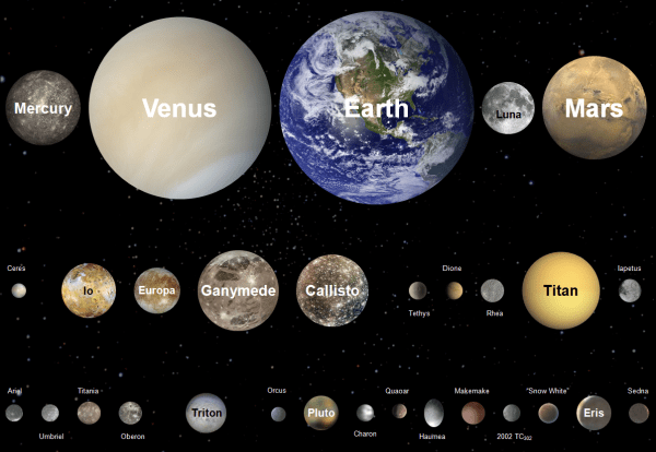 Why there are and should be eight planets in the Solar