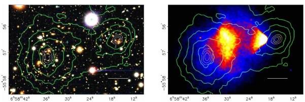 Verteilung der Masse bestimmt aufgrund von Graviationslinseverzerrungen des Hintergrunds überlagert der Verteilung der Galaxien (links) und des Gases (rechts). Die grünen Linien sind Linien gleicher Verzerrung = Schwerkraft, die weißen im Zentrum sind Fehlerlinien für die Massenzentren (68,3%, 95,5% und 99,7%).