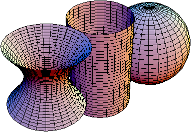 i-8cf53d6d275d95cf8a065e346fdcfe8c-Gaussian_curvature.PNG