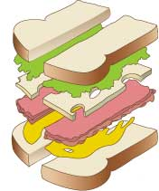 i-9203edb45011222cc1b960161f72c290-ham-sandwich_cut.jpg