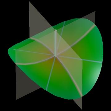 i-5be4eb37b5be27a00b8b7c551162f4f4-curvaturePRINC.jpg