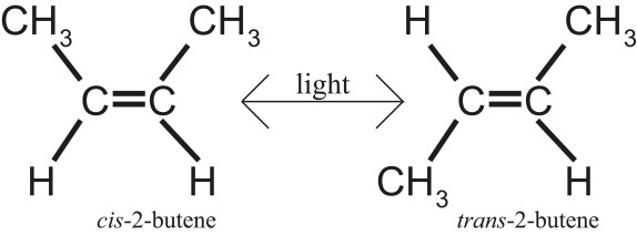 Figure 4. Photoisomerisation of a carbon-carbon double bond is a slight, but highly impactful modification of the molecular structure of alkenes. The direction of the rotation can usually not be controlled, in contrast to the unidirectional motion seen in the compounds that were developed by Ben Feringa.