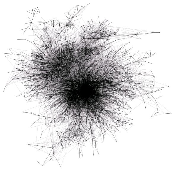 blogosphere-sketch