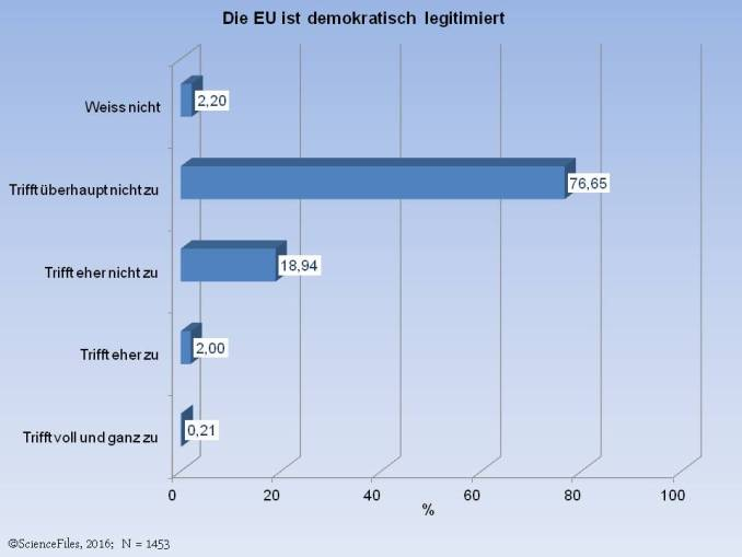 EU Legitimation 2.jpg