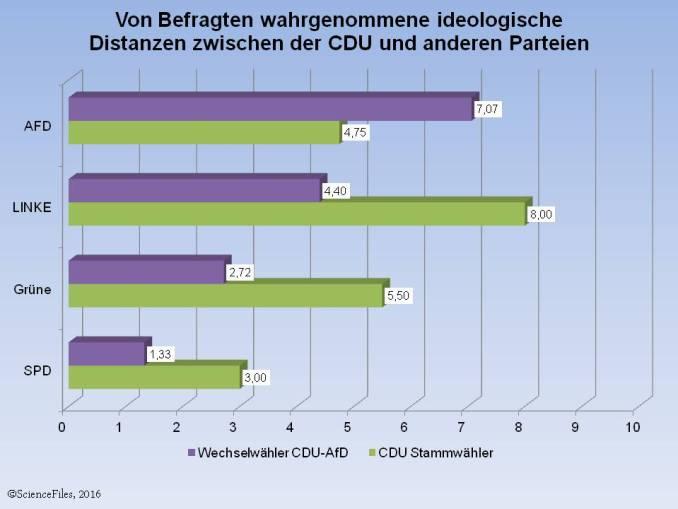 nicht-waehlbar-cdu-2