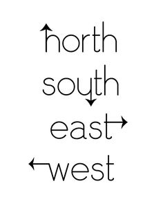 north-south-east-west