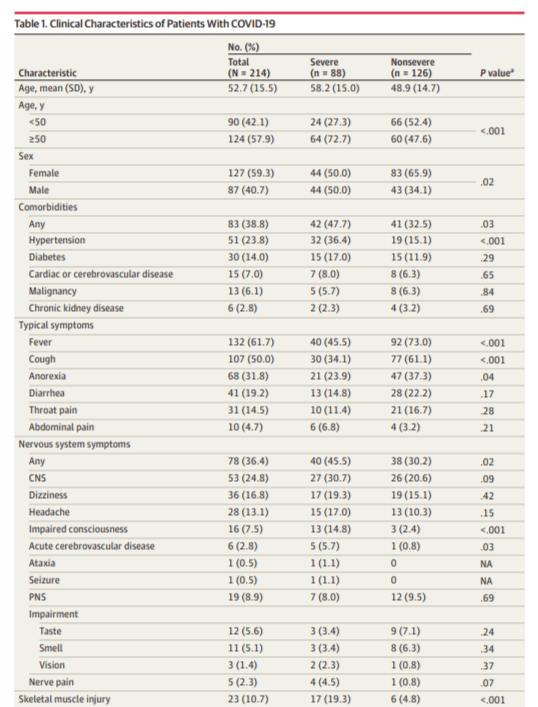 Coronavirus Nrw Tabelle