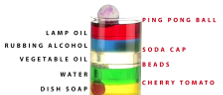 Steve Spangler Science – Nine Layer Density Tower