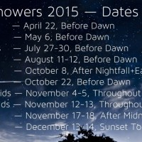 Meteor Showers 2015: Perseids, Lyrids, Geminids, Leonids, Draconids, Orionids, Etc -- Dates & Times