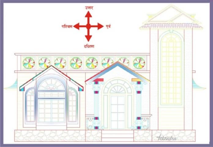वास्तुशास्त्र अनुसार घरको कुन दिशामा के हुनुपर्छ ?