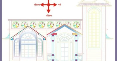 House Plan of Vastu