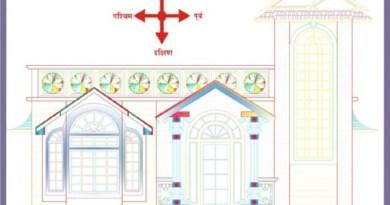 House Plan of Vastu