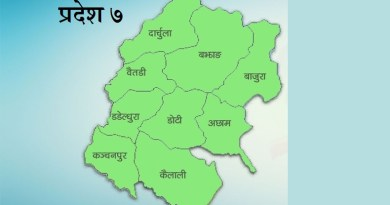 Province Number 7 of Nepal